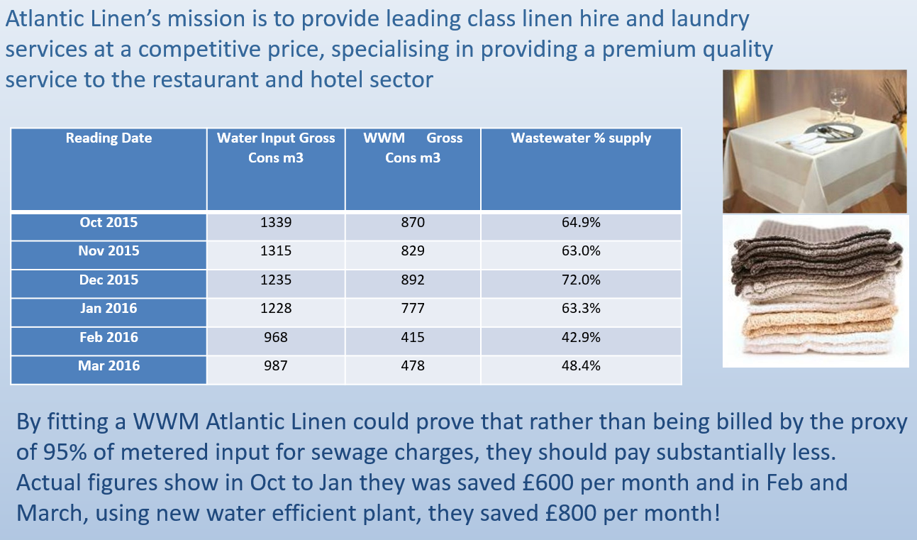 Case study_AtlanicLinen_v3